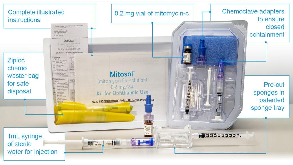 Mitosol Kit Image